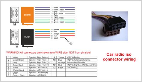 bmw stereo wiring harness color codes car audio wire