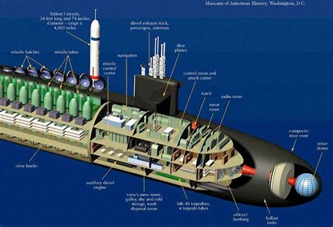 Nuclear Submarine Interior by Largest Submarine In The Us Navy Search Yachts