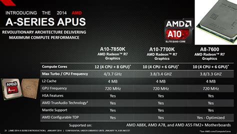 Amd A8 7600 3 1ghz 3 8ghz Max Turbo amd a8 7600 kaveri apu reviewed