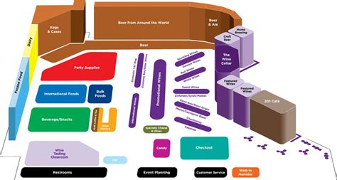 product layout in supermarket home our store