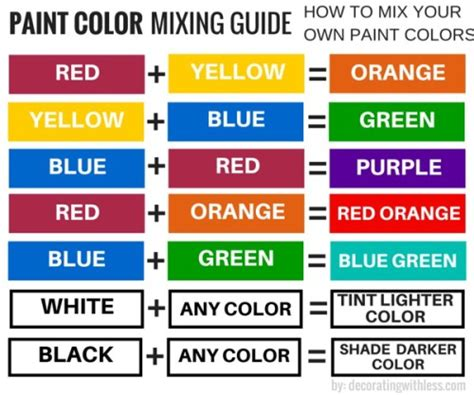 mixing colors to get other colors search engine at search