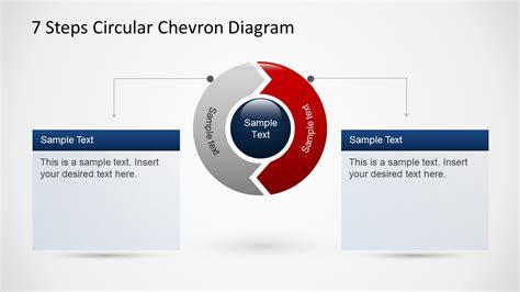 4 steps circular chevron powerpoint diagram slidemodel 7 steps circular chevron diagram for powerpoint slidemodel