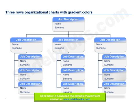 templates powerpoint job descriptions organizational charts in editable powerpoint