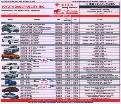 Price Promos An Unfortunately Named by Toyota Dagupan Price List Toyota Dagupan City Inc