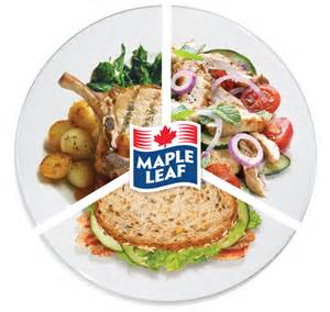 Food In Maple Leaf Foods Inc Maple Leaf Foods And Their Business