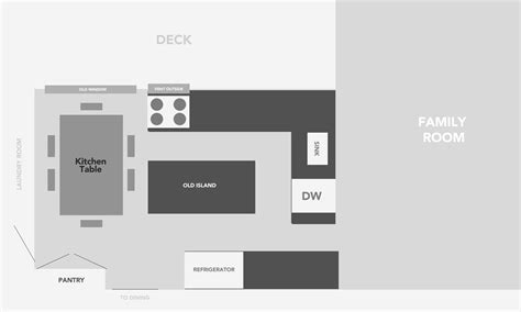 Making A Kitchen Island What Do You Think Of This Kitchen Layout Counters