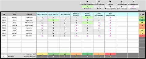 Skills Matrix Template Continuous Improvement Toolkit Skills Matrix Template