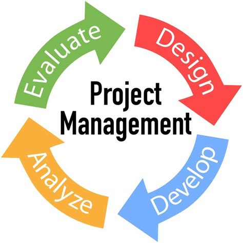 Mba In Project Management New York by Master Of Business Administration In Project Management