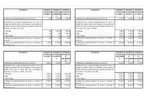 tabla ganancias 2015 impuesto a las ganancias tabla 2016
