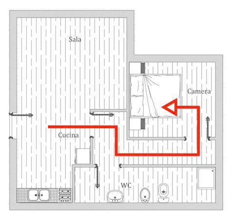 feng shui ingresso feng shui da letto posizione e orientamento