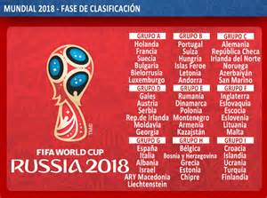 Bosnia And Herzegovina Calendario 2018 As 237 Quedaron Las Eliminatorias Rumbo Al Mundial De Rusia 2018