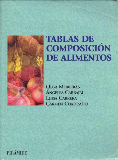 avibert tablas de composicion de alimentos tecnologia de los alimentos
