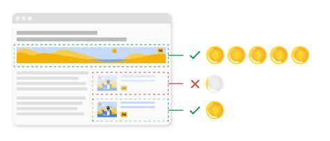 adsense balance google adsense reveals a new feature meet ad balance