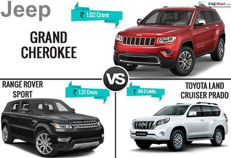 Toyota Prado Vs Jeep Grand Abs Or Non Abs Cars What Difference Does It Make Sagmart