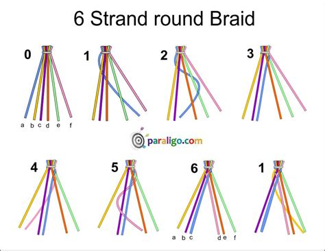 how to braid 4 strand rope 6 strand round braid tutorial bing images