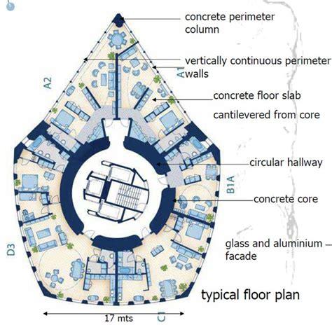 Turning Torso Floor Plan | turning torso floor plans turning torso floorplan