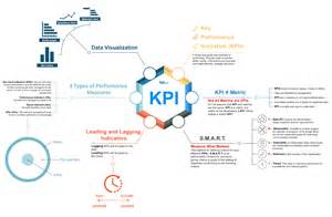 key performance indicators intro infographic kpi
