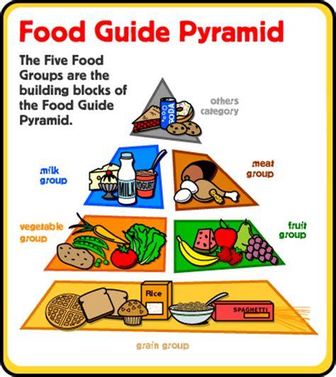 printable version of food pyramid the food pyramid for kids phoenix sports club malta