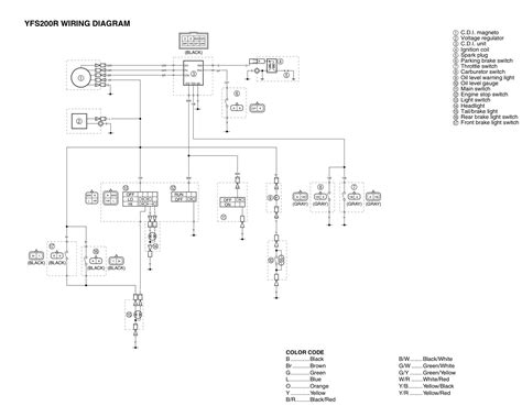 2000 yamaha big 400 carburetor diagram 2000 get