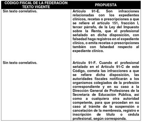 dias por paternidad en mexico 2016 gaceta parlamentaria a 241 o xix n 250 mero 4626 viii martes 27