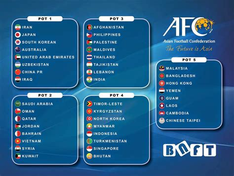 2018 World Cup Qualifiers Calendar Fifa World Cup 2018 Schedule Archives 2018 Calendar