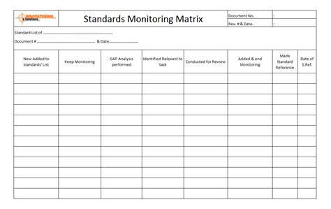 Standards Monitoring Matrix Format