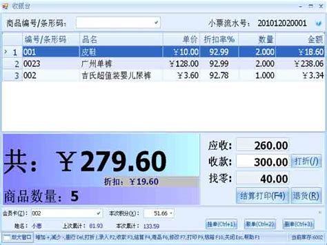 sbi bank price nse bank of auto design tech