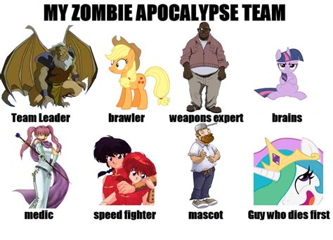 Zombie Team Meme - a sprinkle of poison joke no joking matter fimfiction net