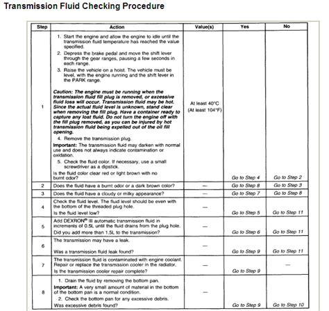 Pontiac G6 Transmission Problems by How To Check Transmission Fluid On Pontiac G6