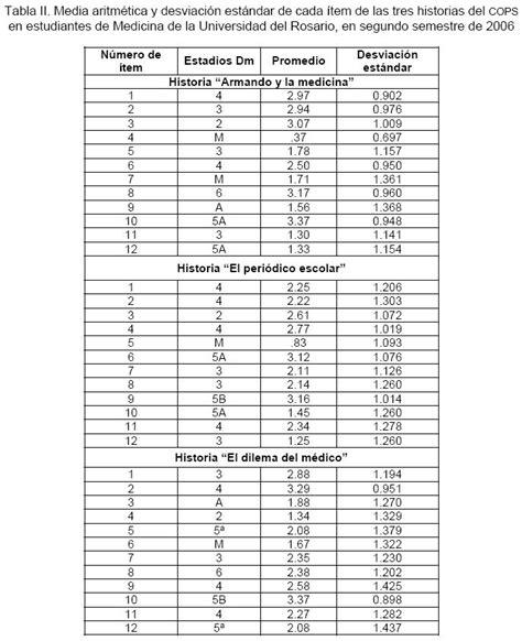 tabla de calificaciones tabla de equivalencia scribd caroldoey