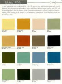50s color palette sherwin williams suburban modern paint colors 1 for 50s