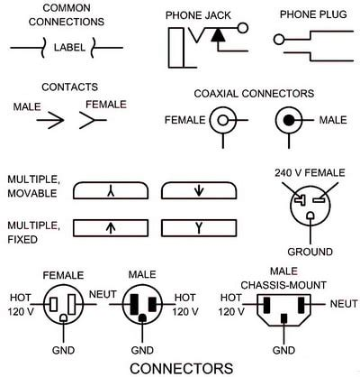 electrical schematic symbols names  identifications removeandreplacecom