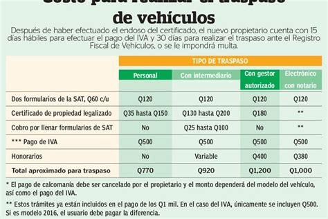 Liquidar El Impuesto De Mi Vehiculo | liquidar el impuesto de mi vehiculo como puedo pagar el
