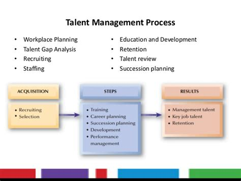 Talent Management Cases And Commentary By Eddie Blass Ebook E Book Phd Thesis On Talent Management Original Content