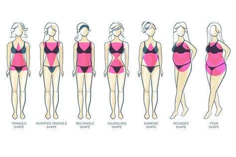 body types and shapes mod the sims open letter to simgurus regarding cas or