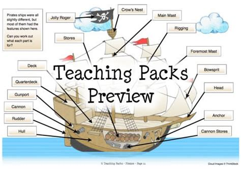 parts of a boat ks2 the pirates pack