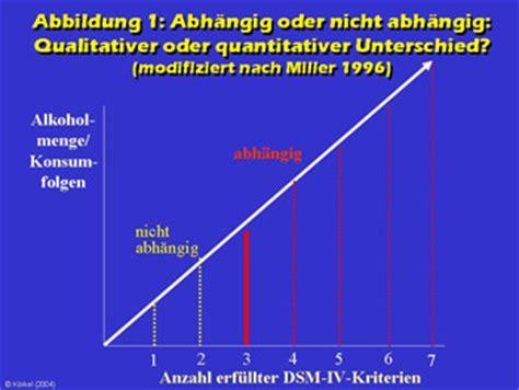 Psychischer determinismus definition of marriage