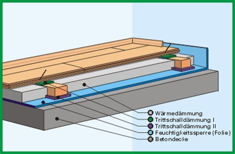 Wpc Dielen Verlegen Auf Beton 4201 by Verlegehinweise F 252 R Selbstverleger