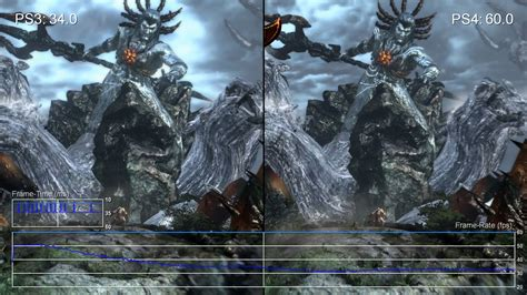 Bd Ps4 Second God Of War Remastered 60fps god of war 3 remastered ps4 vs ps3 gaia gameplay frame rate test