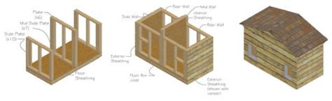 how to build a dog house cheap how to build a dog house insulated dog house plans simple dog house plans