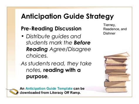anticipation guide template reading strategies