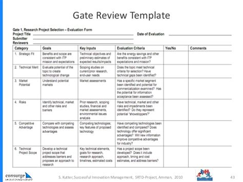 Stage Gate Review Template successful innovation management