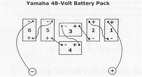48 volt golf cart battery wiring diagram 48 get free