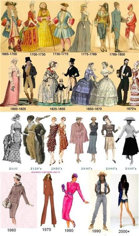 fashion illustration history timeline 2a62b80668aed8512dac9b7c26232754 jpg 414 215 700 pixels