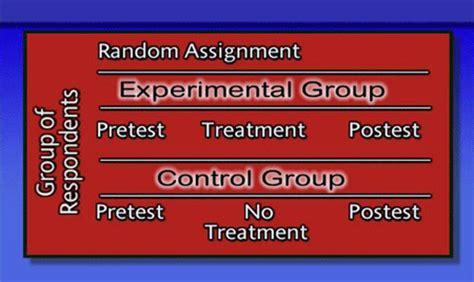 experimental design control group experimental vs control group xxx suck cock