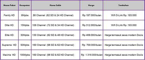 Wifi Mnc Surabaya perbandingan harga tarif fiber firstmedia