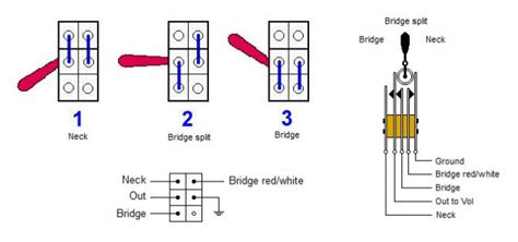 wiring diagram for a 3 way toggle switch readingrat net