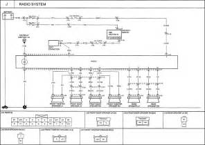 radio system wiring diagram of 2001 kia sportage binatani