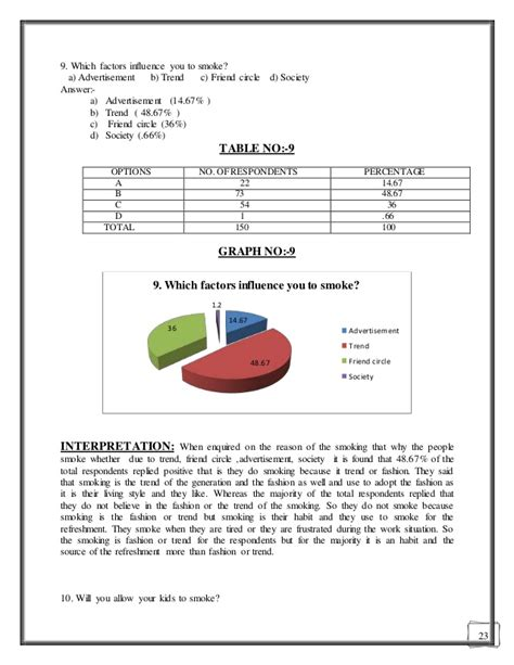 Mba Project Report On Marketing Research by Marketing Research Project Report On Liqour Habits Among