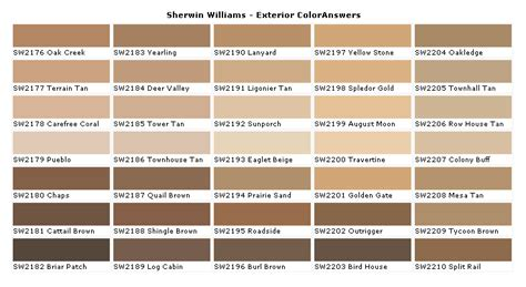 sherwin williams best browns brown hairs